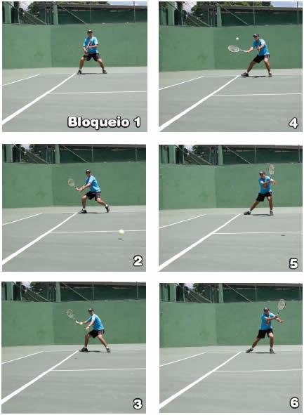 Tipos de devolução do saque no Tenis
