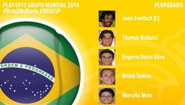cbt brasil