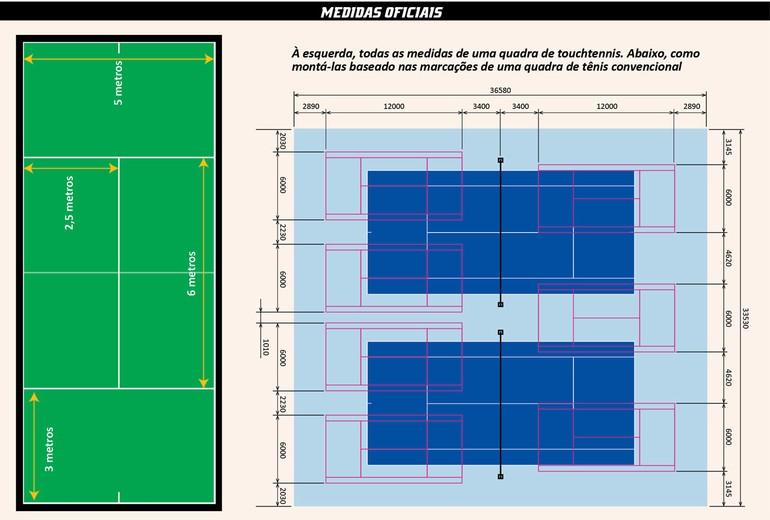Um toque de tênis · Revista TÊNIS dbfa0400d6093