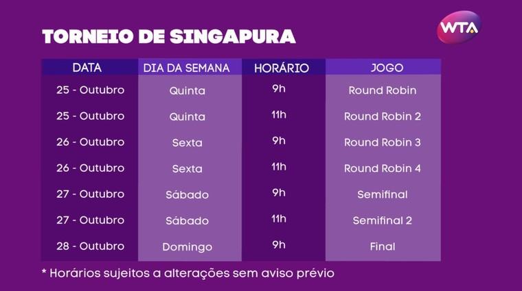 c4b9ef28b19 Guia WTA Finals  Tudo sobre o torneio em Singapura e como assistir ...